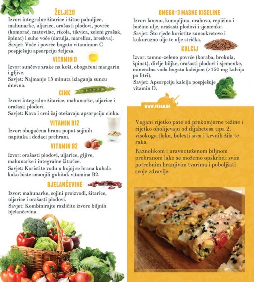 Leaflet 'Plant-based diet' [ 207.81 Kb ]